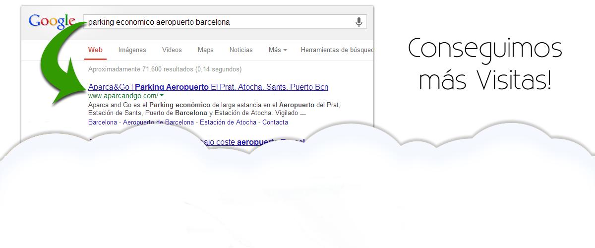 Posicionamiento Páginas Web en Buscadores Google