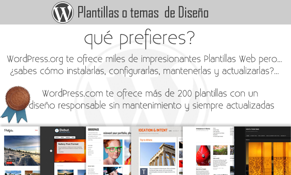 WordPress com versus WordPress org Temas Web