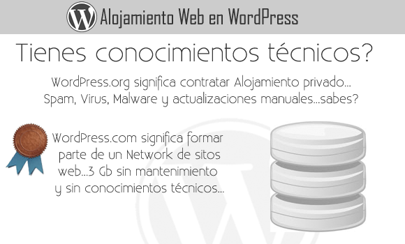 WordPress com versus WordPress org Alojamiento Web