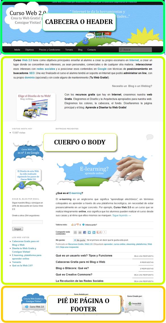 pagina web estructura