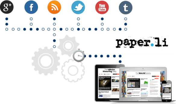 paperli crea tu boletin de noticias online