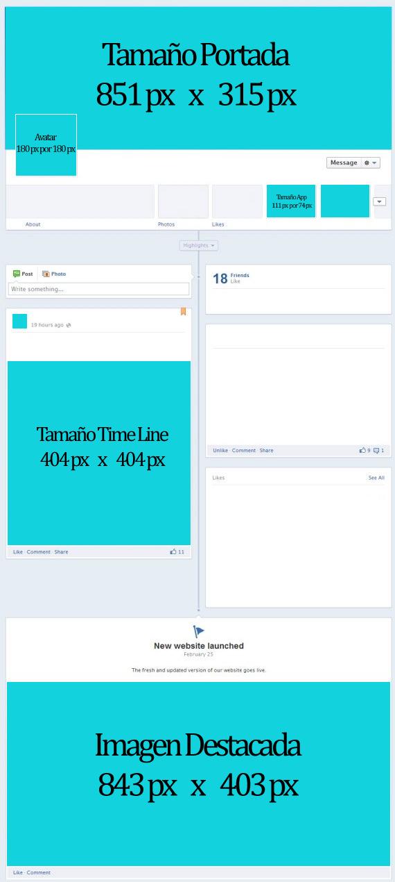 Tamaño Portada Avatar y Time line de fotos facebook