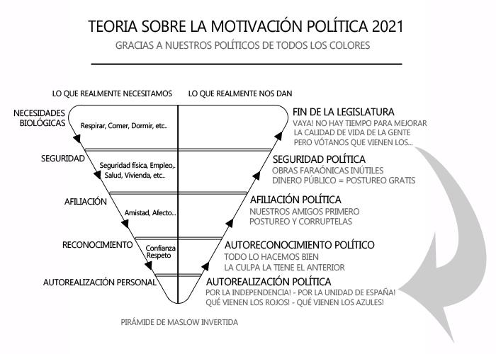 TEORIA SOBRE LA MOTIVACIÓN POLÍTICA copia